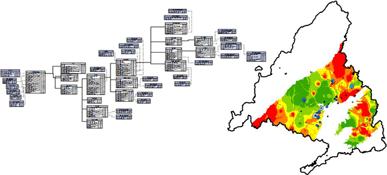 Sistemas de información geográfica - Módelo de datos
